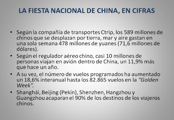 Fiesta Nacional China